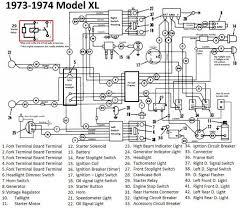 harley sportster engine diagram on harley knucklehead wiring diagram 1947 knucklehead wiring diagram 1975 harley davidson engine diagram enthusiast wiring diagrams u2022 rh rasalibre co