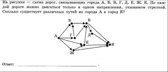 Контрольная работа по теме Моделирование и формализация класс  hello html m3a296651 png
