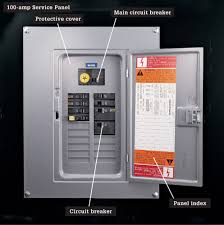 Circuit Breaker Cabinet Boxes Panels The Complete Guide To Wiring Black Decker