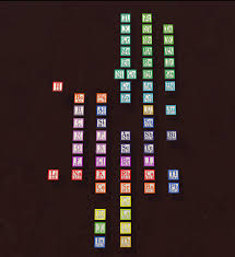 Periodic Table Animations   The Elements Unearthed
