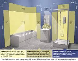 bathroom lighting zones. Luxury Bathroom Lighting Zones Premier
