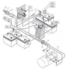 pargo golft wiring diagram car pictures car canyon Pargo Golf Cart Wiring Diagram 1981 golf cart wiring diagram 36V Golf Cart Wiring Diagram
