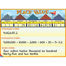 Place Value Chart To Hundred Millions Printable Www