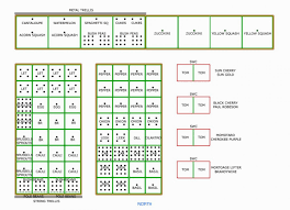 4x8 raised bed vegetable garden layout. Fascinating 4x8 Raised Bed Vegetable Garden Layout Online-Elegant 4×8