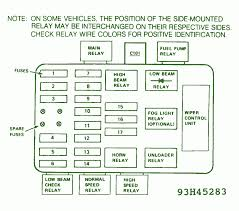 bmw e46 fuse box diagram bmw wiring diagrams
