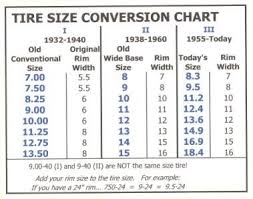 Implement Tire Size Chart Faqs Throughout Tractor Tire Size Chart World Of Reference