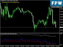 Download Tick Chart Weighted Free Forex Indicator For Mt4 L