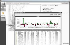 Metastock Charting Software Metastock Review Winner Best Stock Analysis Backtesting