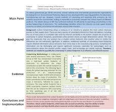 engineering essay topic keam