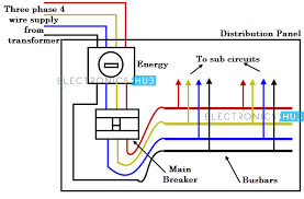 three phase wiring Power Line Transformer Diagram three phase distribution panel power transformer single line diagram