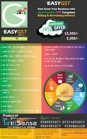 Easy Gst Erp | Easygsterp | Billing, Accounting Software