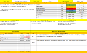 Track Progress In Excel Project Status Report Template Excel One Page Report
