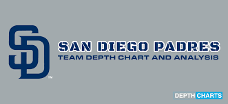2019 San Diego Padres Depth Chart Updated Live