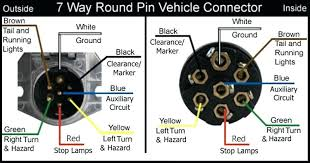 7 pin flat trailer plug wiring diagram nz fharates info commercial trailer wiring diagram wiring diagram for a trailer plug 7 pin also home trailer wiring diagram trailer wiring diagram