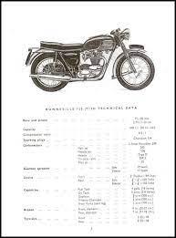 1965 triumph t120 bonneville 6t