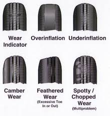 Tire Wear Patterns Simple How To Make Tires Last