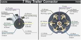 trailer harness wiring diagram 7 way various information and dodge ram trailer wiring harness diagram ford 7 pin trailer wiring diagram beautiful 5 wire trailer wiring harness free wiring diagrams vehicledata