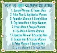 Aries Man And Gemini Woman Compatibility Chart Aquarius Male And Sagittarius Female Friendship 3 Zodiac