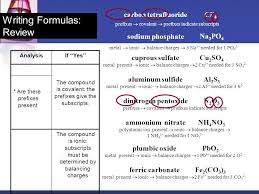 writing formulas review carbon tetrafluoridecf 4 na 3 po 4 sodium phosp cu 2 so