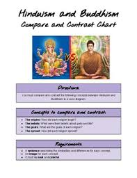 Compare And Contrast Hinduism And Buddhism Chart Hinduism And Buddhism Compare And Contrast Chart