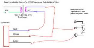 similiar honeywell boiler zone valves wiring keywords zone valve wiring honeywell zone valve wiring diagram boiler zone