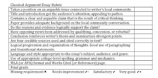 rogerian essay topics synthesis essay topics topic writing essay  classical argument essay rogerian argument by alejandra perez thinglink