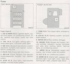 corolla fuse panel diagram corolla wiring diagrams 2003 toyota corolla fuse box diagram at 2004 Toyota Corolla Fuse Box