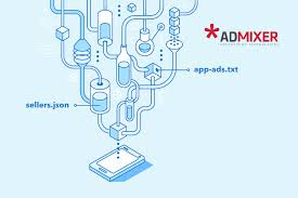 admixer adopts app ads txt protocol and