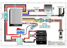 wiring diagram for x18 pocket bike wiring image 110cc pocket bike wiring diagram 110cc wiring diagrams on wiring diagram for x18 pocket bike