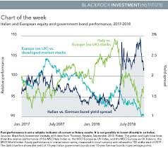 How Much To Worry About Europe Nasdaq Com
