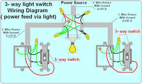 how to wire it wiring a way switch images way switch wiring how to wire it wiring a 2 way switch images way switch wiring diagram light fig 2 two way swtiching 2 wire control dont do this