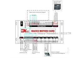 cnc milling machine network diagram motorcycle schematic images of cnc milling machine network diagram aliexpress buy cnc carving milling machine mach3 3
