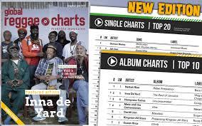 Reggae 2017 Charts Global Reggae Charts Issue 2 June 2017