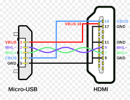 wiring diagram hdmi micro usb pinout mobile high definition link wiring diagram hdmi micro usb pinout mobile high definition link cable plug