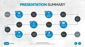 10 Presentaciones Creativas Impresionantes Para Power Point