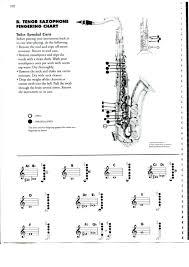 B Flat Soprano Sax Finger Chart Pin On Music Theory