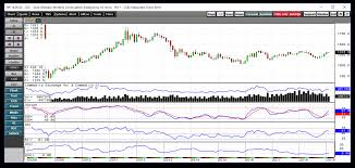 Comex Copper Chart A February To Remember For Copper And Gold Cqg News