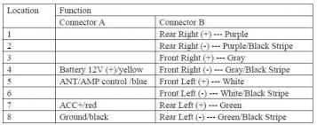 corsa b radio wiring diagram wiring diagram 2002 nissan sentra se r radio wiring diagram a 2000 suzuki grand vitara