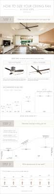 how to size your rooms new ceiling fan in 3 easy steps infographic
