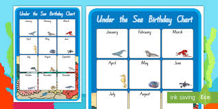 Under The Sea Birthday Chart New Zealand Under The Sea Birthday Display Pack