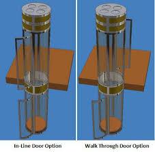 vacuum elevator cost. Brilliant Cost And Vacuum Elevator Cost O