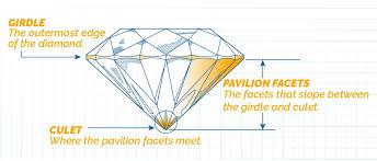 What is a pavilion Park Daimondpavilioninfographicrevjpg Dezeen What Is The Pavilion Of Diamond