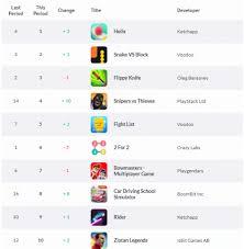 Weekly Uk App Store Charts September 4th 2017 Pocket