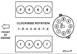1999 dodge ram 1500 distributor cap diagram 1999 2001 dodge ram 1500 distributor cap diagram 2001 on 1999 dodge ram 1500 distributor