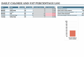 Daily Food Calorie Log Template: With The Help Of Daily Log, You Can ...