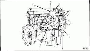Engine ponents diagram detroit 60 series engine diagram cooling