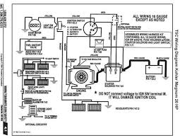 briggs and stratton wiring diagram 12hp wiring diagrams mtd solenoid wiring image about diagram