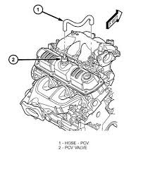 wiring diagram for 1966 dodge charger wiring diagram for 1966 ford pcv valve location on dodge dart 1 4 on wiring diagram for 1966 dodge charger