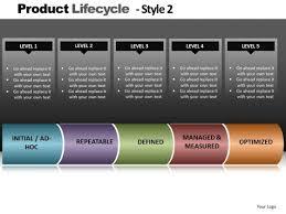 Powerpoint Project Management Templates Project Management Powerpoint Template The Highest Quality