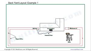 in ground dog fence back yard installation youtube how to install an electric fence at home at Electric Fence Wiring Diagram